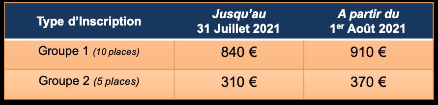 Tableau tarifs franc ais 2021